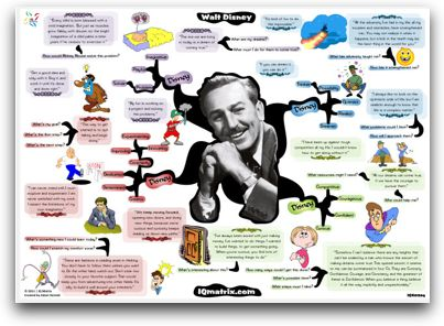 Freelance Writing Lessons From Walt Disney