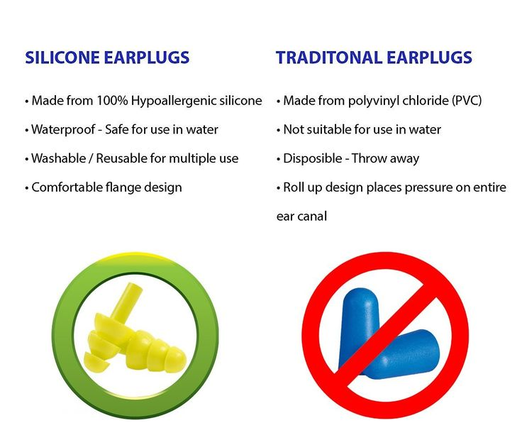 Ears Plugs Noise Reducing Hearing Protection For Sleeping, Concerts, Music, Shooting, Construction Work, Motor Sports Racing, Reusable Soft Hypoallergenic Silicone Material Case Cord Earplugs (Blue) - - Amazon.com