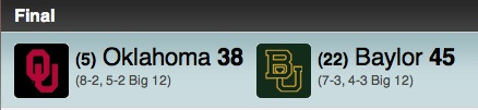 I am absolutely shocked and so proud of my Bears!!! First time Baylor ever beat OU :)