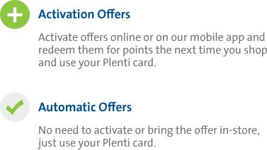 Activated Partner Offers | Plenti