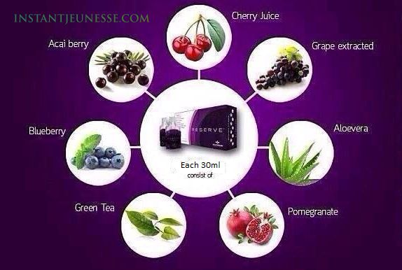 Instantly #Ageless by Jeunesse Global – Anti-Aging #Nutrition and #Antioxidants