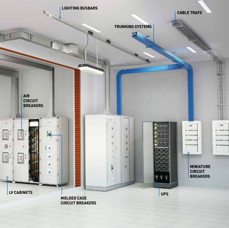 Prefabricated busbar system flexibility Electrical