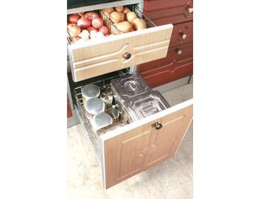 #PinItTransformIt- It is a well defined Grocery Unit, perfect for My Modular Kitchen.