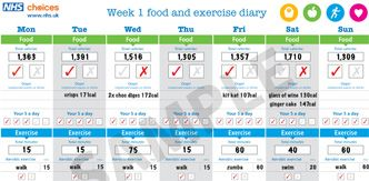 Start the NHS weight loss plan--The plan is designed to help you lose weight at a safe rate of 0.5kg to 1kg (1lb to 2lb) each week by sticking to a daily calorie allowance.