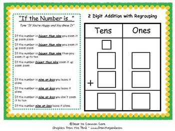 Number Names Worksheets what is regrouping in math : 1000+ images about Math- Regrouping on Pinterest | Monster trucks ...