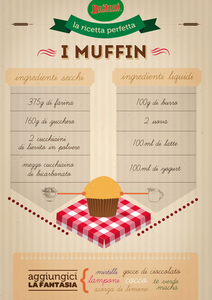 Semplice ma infallibile, questa ricetta per i muffin non vi deluderà!