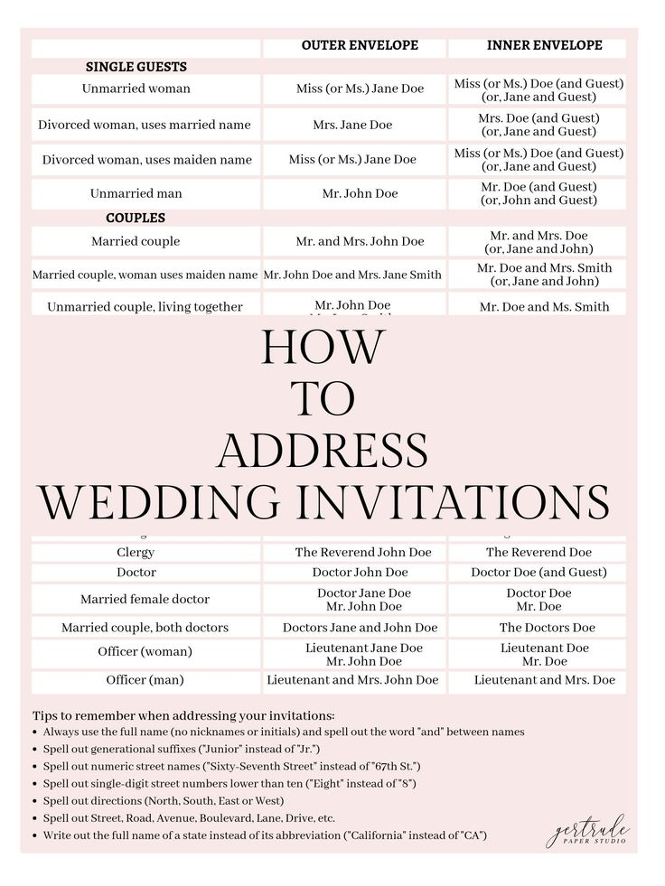 Do you're feeling overwhelmed on the concept of addressing your wedding ceremony invitations? Is your visitor record stuffed wi…
