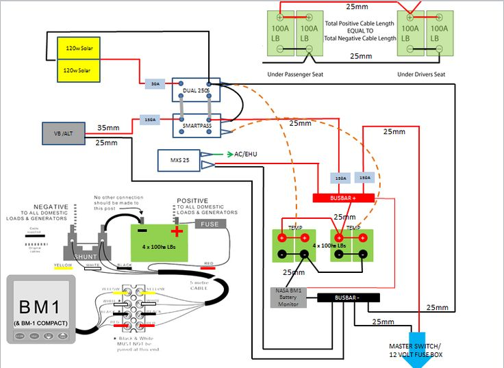 jayco battery wiring diagram directv without swm mercedes sprinter rv campervan conversion electrical   ...