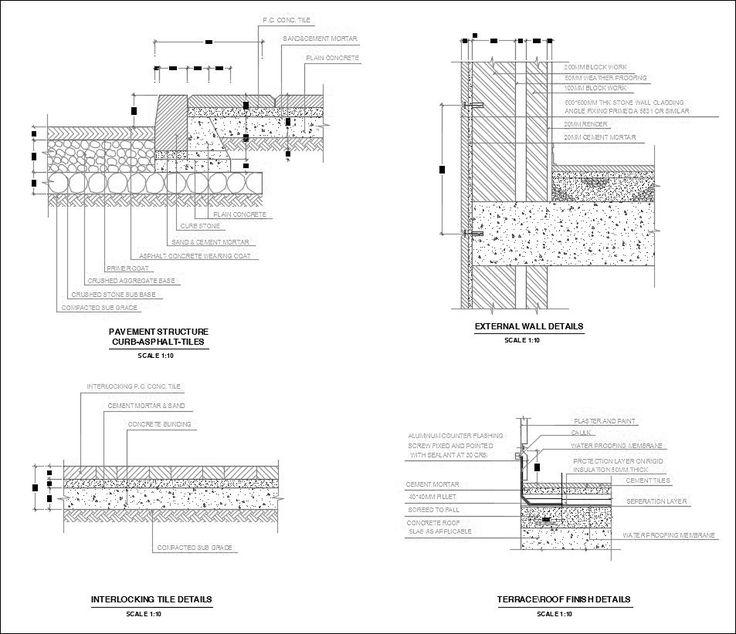 Free CAD Details-Flooring Details