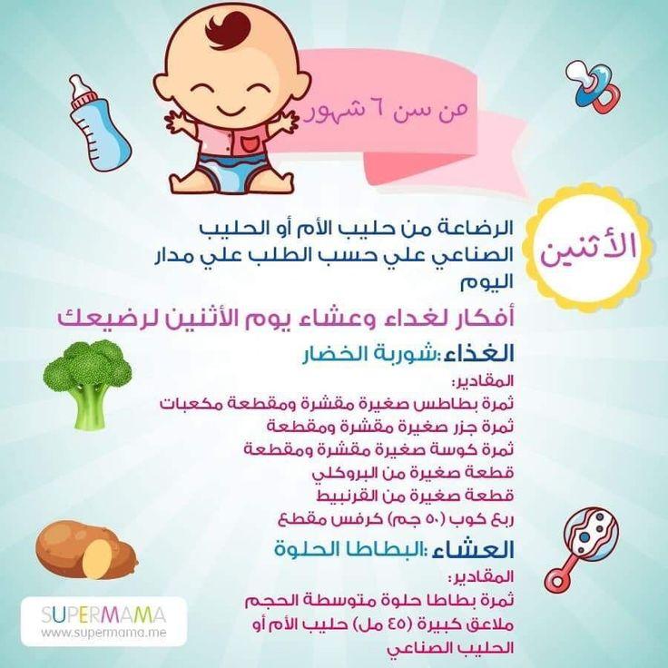 Pin By Omaima On اكل أطفال رضع ٦ شهور Baby Education Winnie The Pooh Kids