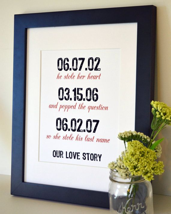 First anniversary 8x10 art gift- important dates- anniversary gift- engagement gift- gift for husband/ wife- unique gift- love story via Etsy