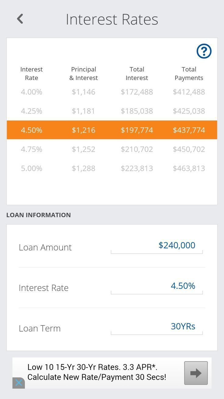 Early Mortgage Payoff Calculator Be Debt Free Mortgage Payoff
