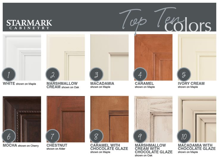Check Out The Top 10 Cabinet Colors At StarMark Cabinetry, With White  Taking The Lead And Marshmallow Cream In A Close Second!