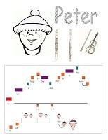 Partitions visuelles (et petites chansons) Pierre et le loup