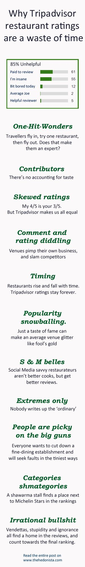 Why Tripadvisor Restaurant Ratings are a Waste of Time - The Hedonista