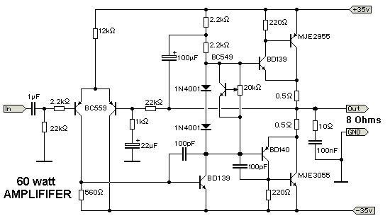 The Transistor Amplifier