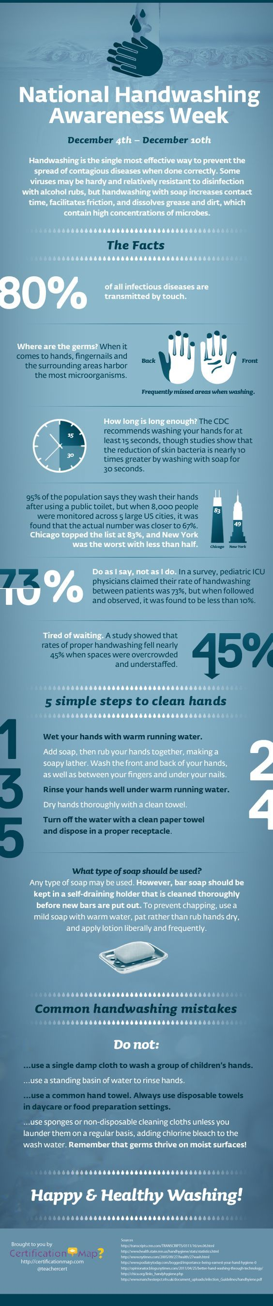 Hand washing can be one of the most effective ways to prevent the spread of contagious disease when done correctly.  It is important that we teach stu