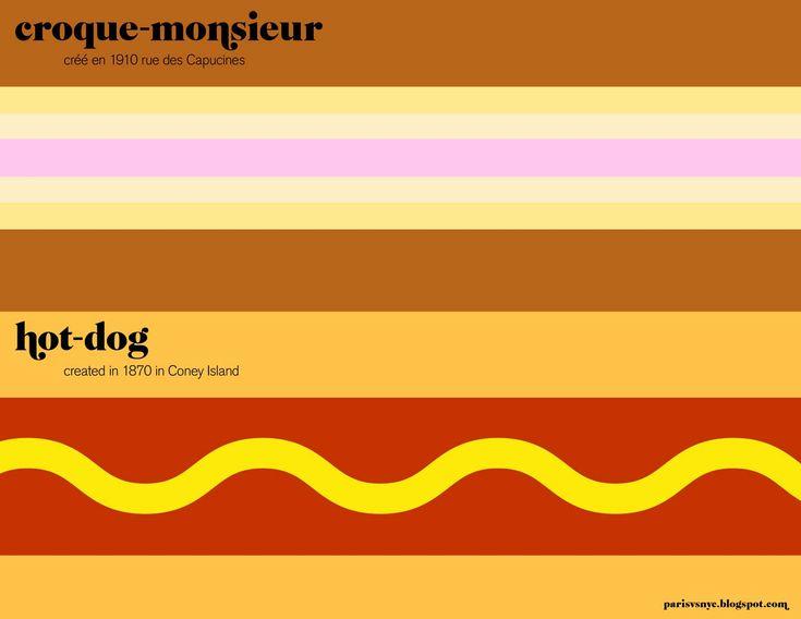 Paris VS New York.   Croque-monsieur vs Hot-dog.