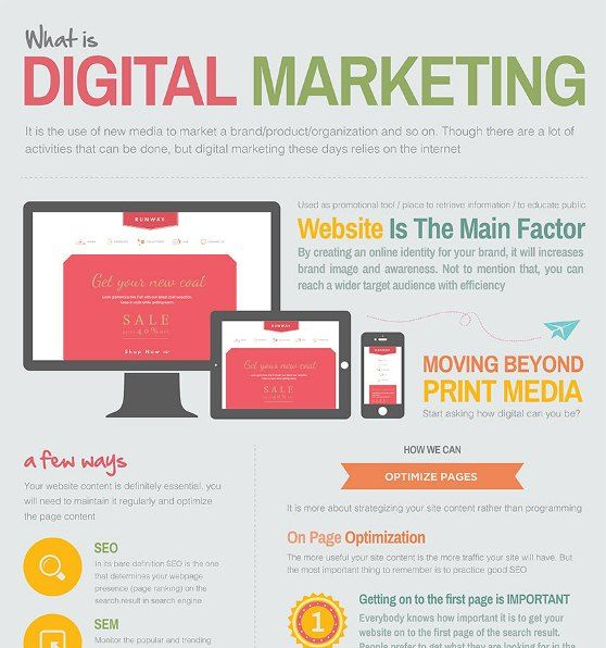 get to know about the term what is digital marketing