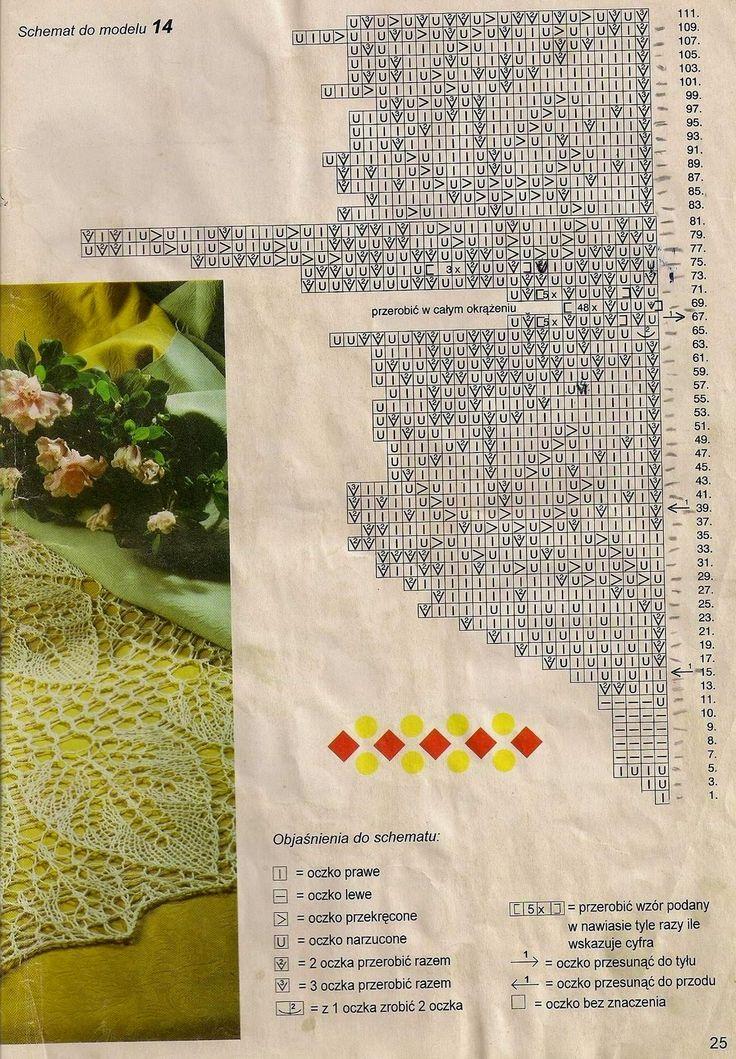 http://kiraknitting.blogspot.com/2015/06/scheme-knitted-tablecloths-15.html