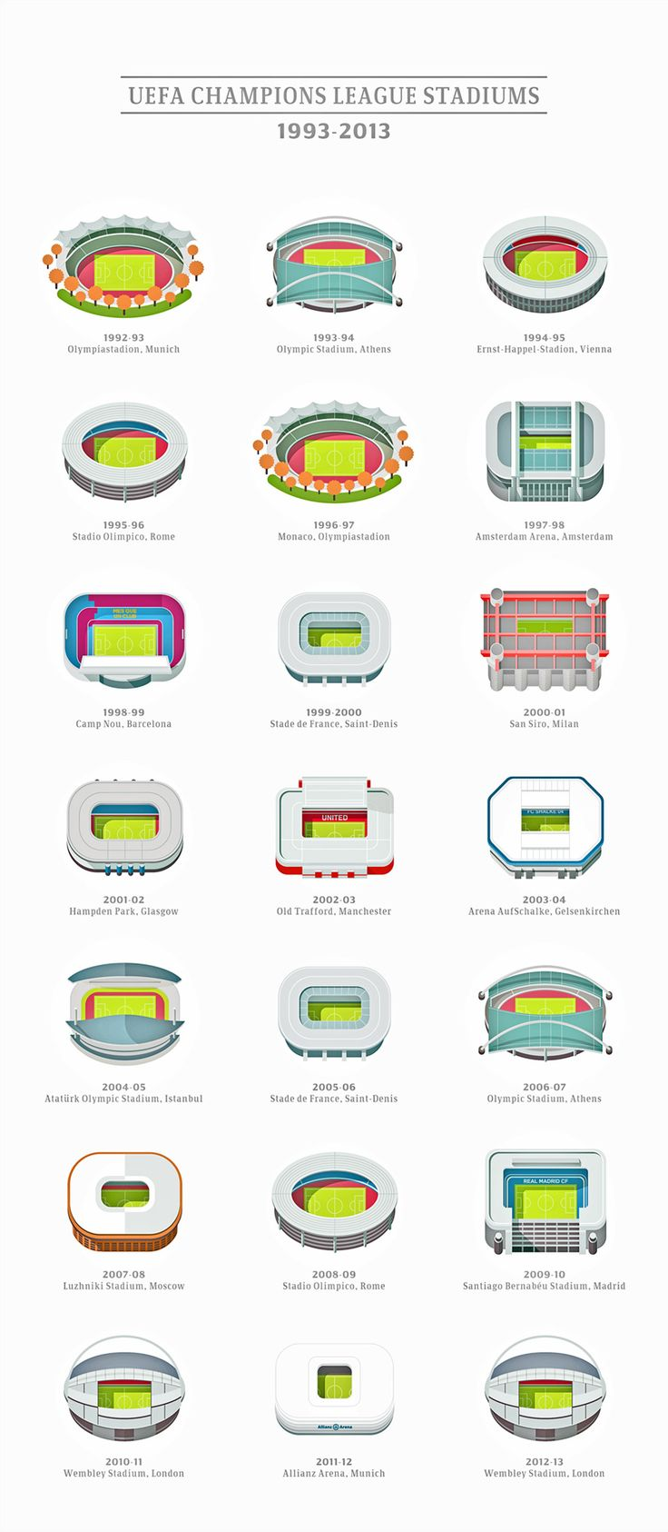 Italy-based visual designer Jacopo Ferretti has come up with a series of illustrations featuring all the stadiums of the UEFA Champions League finals from