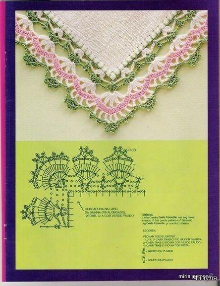 Edging Crochet magazine