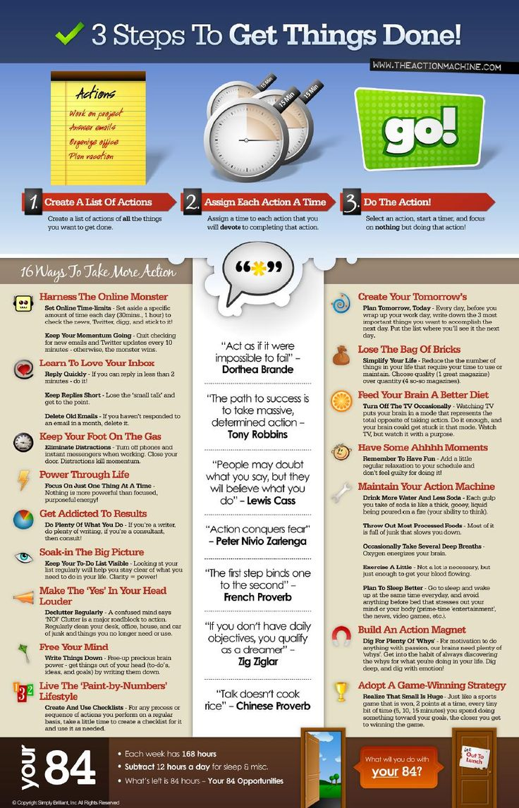10 steps how to use stress to increase your productivity motivate - 3 Steps To Getting Things Done Infographic