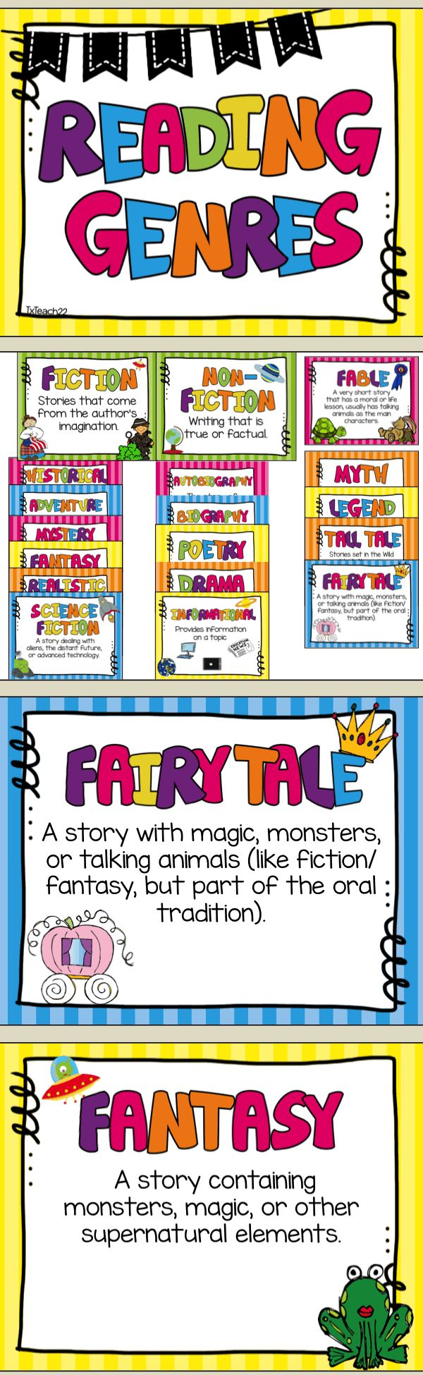 Reading Genre Posters for the classroom! Each poster has clipart and definition.