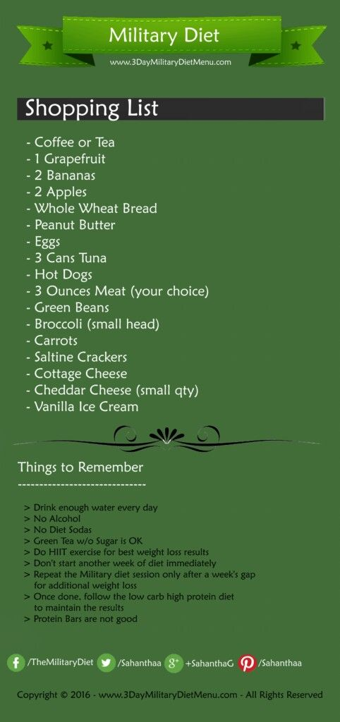 Military diet shopping list: Find the complete list of groceries to buy on the 3 day military diet plan.
