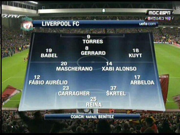 One of Liverpool's Dream Teams