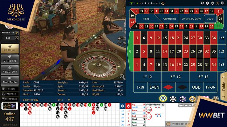 WWBET PNG 8 Live roulette, Mobile casino, Sports betting