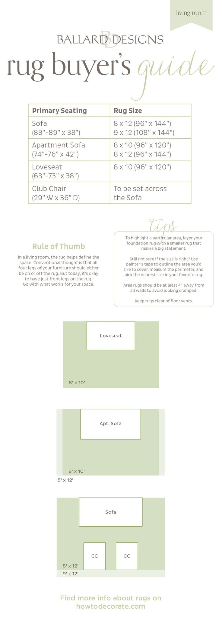 Best 25 rug size ideas on pinterest rug size guide rug - How to measure for area rug in living room ...