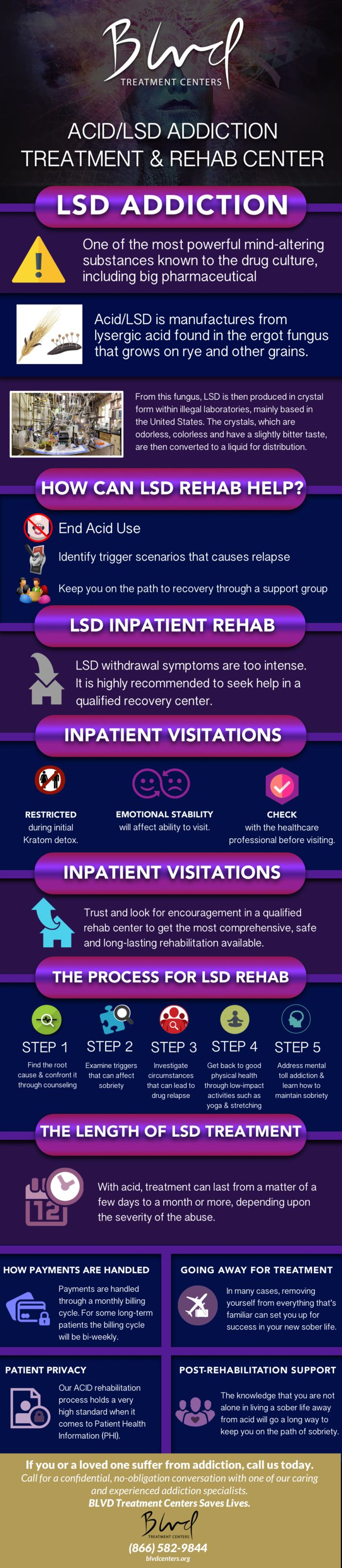 https://www.blvdcenters.org/acid-lsd-rehab-treatment-centers  At BLVD we offer personalized Acid / LSD addiction treatment, recovery and rehab facilities at our centers, spread throughout California. Call today (888) 537-6671.
