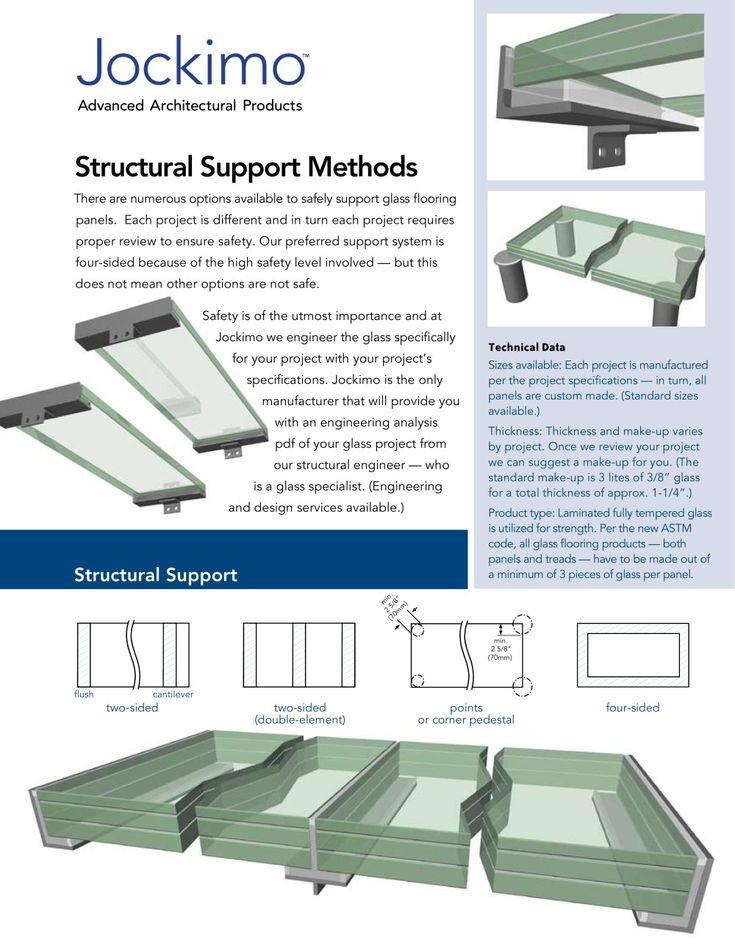 Mezzanine floor construction details pdf gurus floor for Mezzanine floor construction details