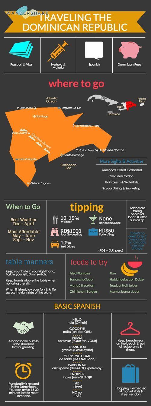 Reisetipps für #Sprachreisen in die #Dominikanische Republik | Kolumbus Sprachreisen | https://www.kolumbus-sprachreisen.de/sprachreisen/erwachsene/spanisch/dominikanische-republik