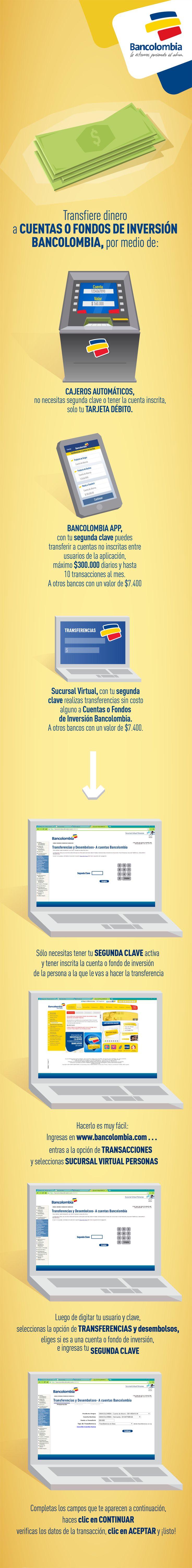 Bancolombia cuenta con los canales para que transferir tu dinero sea más fácil y también con toda la seguridad que necesitas.