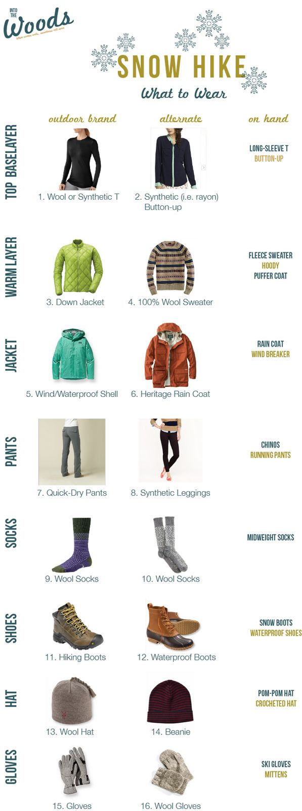 When sleeping woman wake, mountains will move - what to wear when going into the Woods