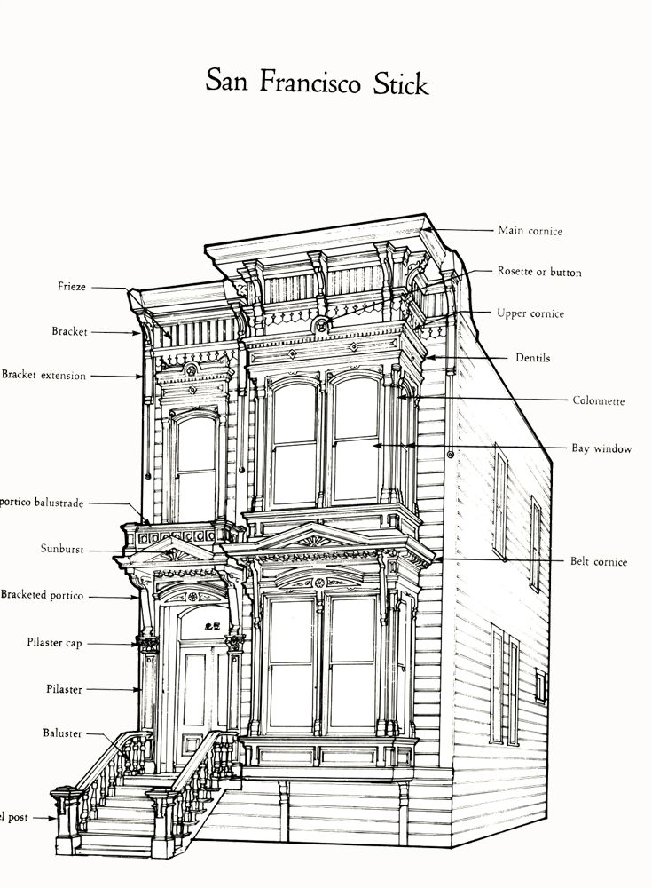 San francisco victorian house plans for Victorian row house plans