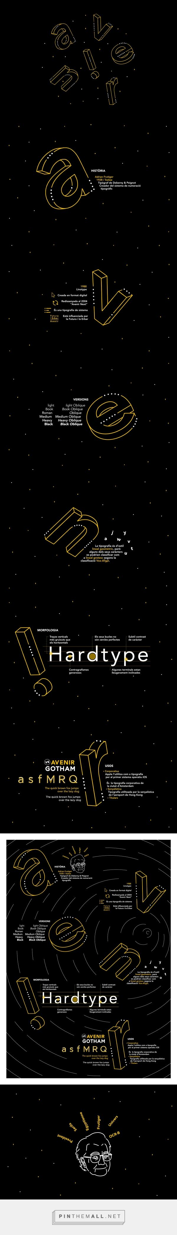 Avenir infographic by Dani Cirac Corbi
