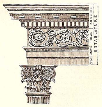 Composite Entablature The Upper Part Of A Roman Order Comprising Architrave Frieze And Cornice