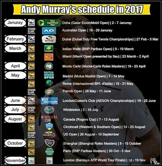 Tennis...2017 Andy Murray Schedule