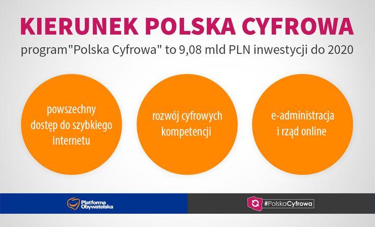 Dzięki funduszom z Unii Europejskiej do 2020 roku zapewnimy powszechny dostęp do szybkiego Internetu.   Szczegóły tutaj: http://www.funduszeeuropejskie.gov.pl/2014_2020/Strony/Program_Polska_Cyfrowa_przyjety_przez_KomisjeEuropejska_51214.aspx