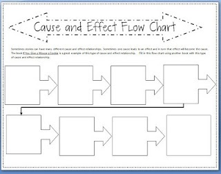 Multi-flow chart for cause and effect...FREEBIE!
