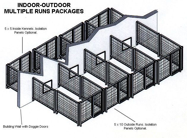 Dog fence blueprints woodworking projects plans for Indoor outdoor dog kennel design
