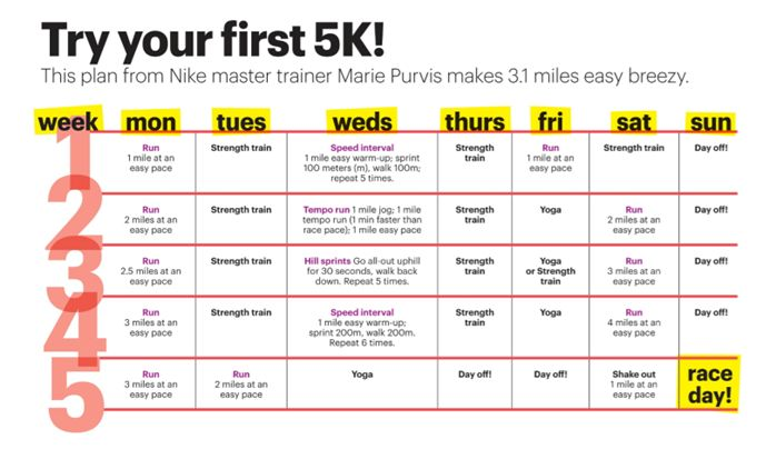 5k Training Plan. This is my back-to-school workout plan! Must stick with it!