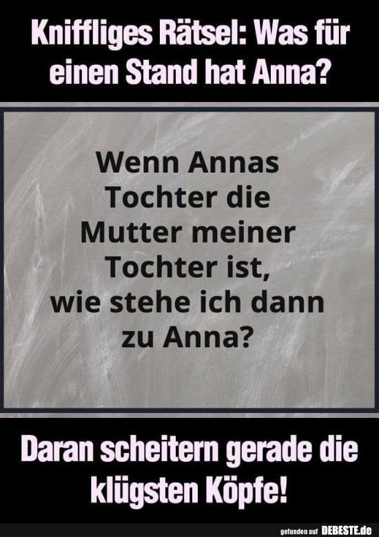 Anna Witze