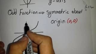 Even and Odd Functions | Part 2: Symmetry http://ift.tt/2mX9m14 دورة تفاضل و تكامل شرح ماث 1 كورس Calculus 101 Pen and Paper
