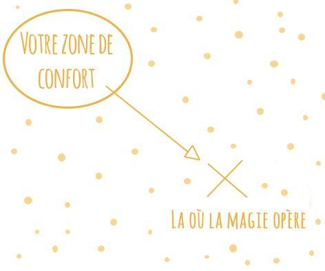 Sortir de votre zone de confort pour aller là où la magie opère. #zonedeconfort #changement #renouveau développementpersonnel