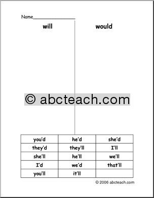 Word Sort: Contractions (will, would) | abcteach