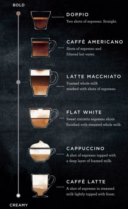 Starbucks Lovers, You Are In For A Treat: Meet the Brand's Newest Espresso Drink